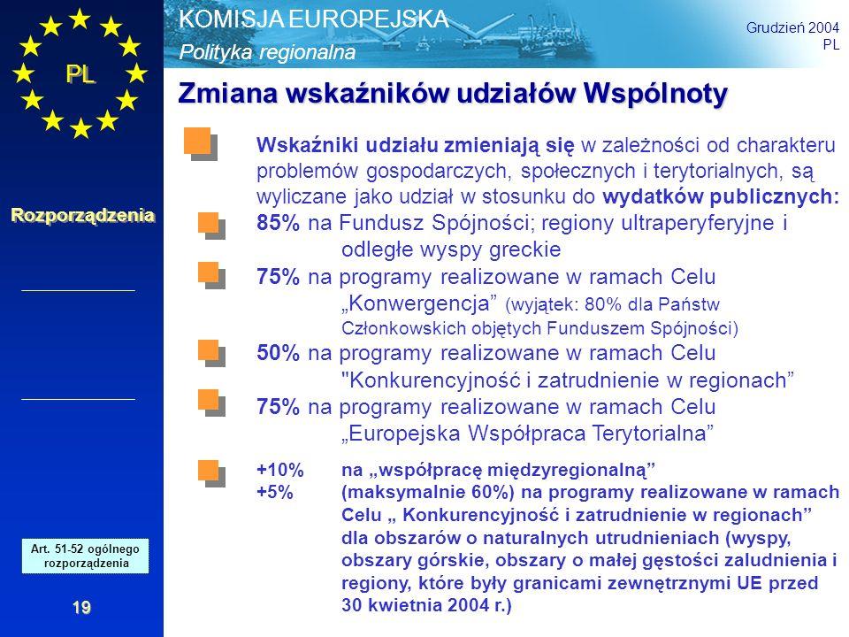 Polityka regionalna KOMISJA EUROPEJSKA Grudzień 2004 PL Rozporządzenia 19 Zmiana wskaźników udziałów Wspólnoty Wskaźniki udziału zmieniają się w zależ