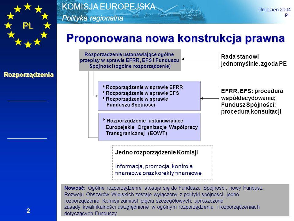 Polityka regionalna KOMISJA EUROPEJSKA Grudzień 2004 PL Rozporządzenia 23 Skoncentrowanie się na infrastrukturze transportu i ochrony środowiska naturalnego Fundusz Spójności Wieloletnie programowanie: Fundusz Spójności będzie programowany z EFRR w ramach programów operacyjnych dotyczących infrastruktury transportu i ochrony środowiska naturalnego Projekty objęte współfinansowaniem: transeuropejskie sieci transportowe, priorytetowe projekty w dziedzinie środowiska naturalnego i zrównoważonego rozwoju dotyczące przede wszystkim transportu kolejowego, morskiego, multimodalnych i zrównoważonych połączeń transportu miejskiego oraz efektywność energetyczną i energie odnawialne Warunkowe wsparcie: wsparcie jest uzależnione od zarządzania deficytem publicznym przez Państwo Członkowskie Art.