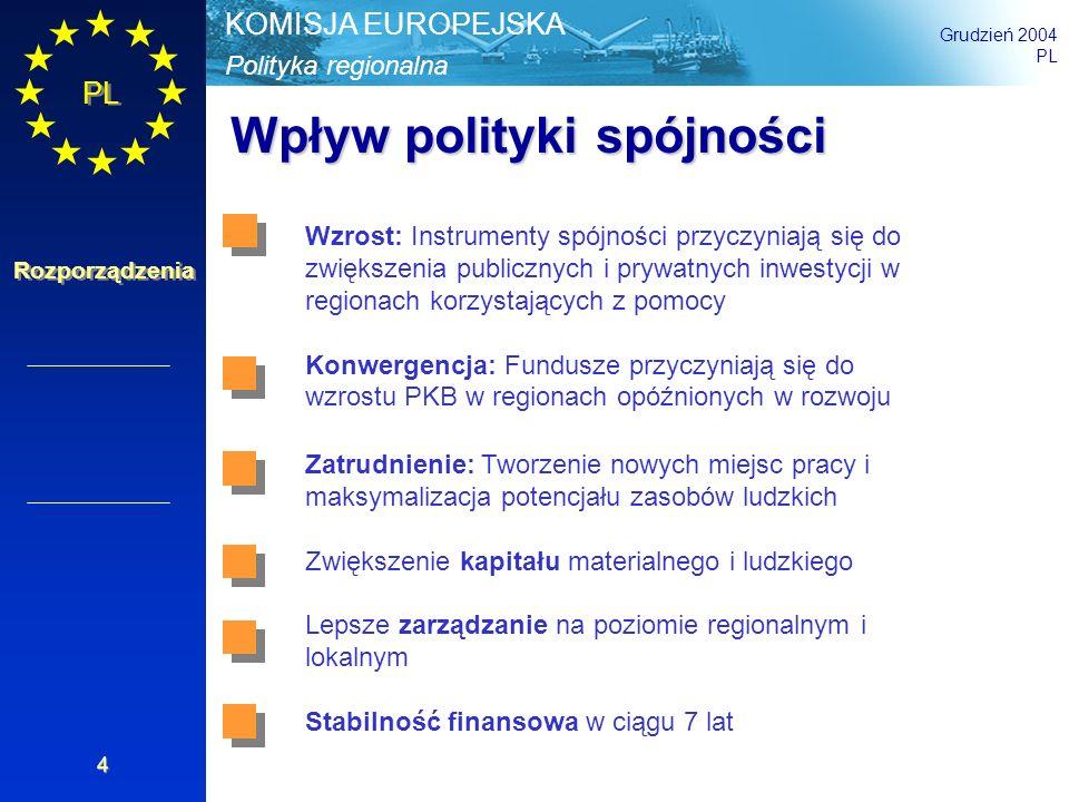 Polityka regionalna KOMISJA EUROPEJSKA Grudzień 2004 PL Rozporządzenia 15 Utrzymywanie kluczowych zasad polityki (2) Subsydiarność i proporcjonalność: interwencje odbywają się z poszanowaniem systemu instytucjonalnego Państwa Członkowskiego, a zarządzanie jest proporcjonalne do wkładu Wspólnoty w obszarach objętych kontrolą, ewaluacją i monitorowaniem Wspólne zarządzanie: Państwa Członkowskie i Komisja ponoszą wspólną odpowiedzialność za kontrolę budżetu Dodatkowość: Fundusze Strukturalne nie mogą zastąpić krajowych wydatków publicznych (stosuje się do Celu Konwergencja) Równe szanse dla mężczyzn i kobiet: stosuje się do wszystkich etapów zarządzania Funduszami Art.