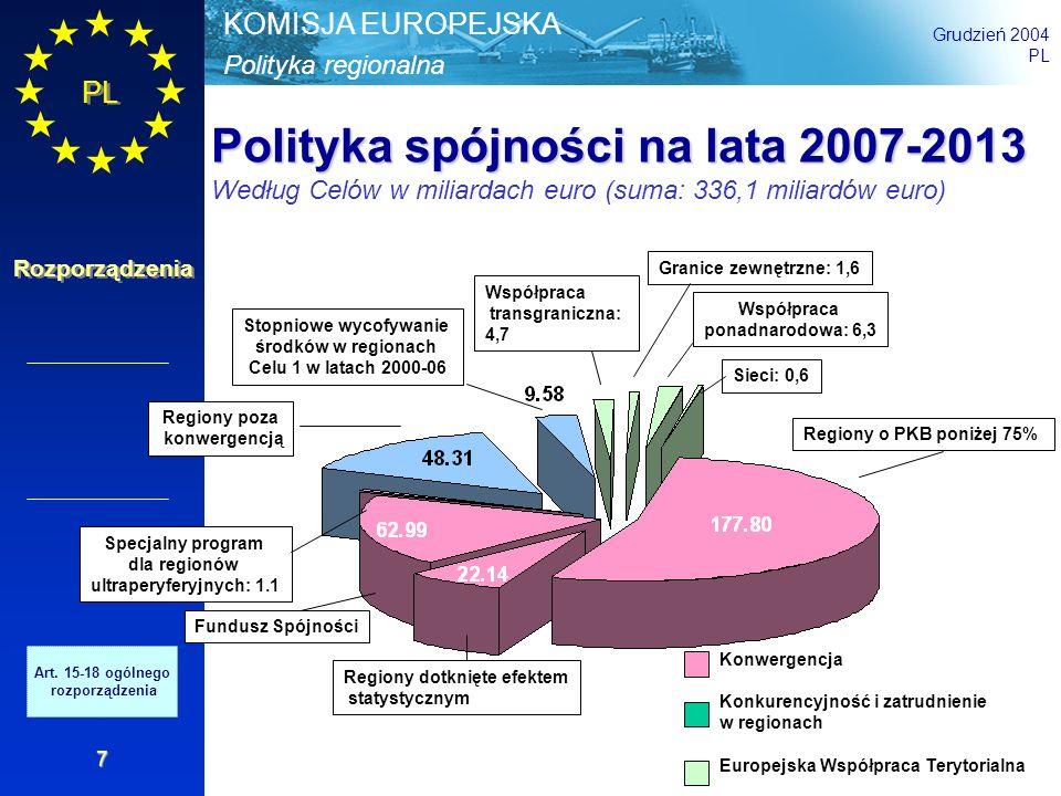 Polityka regionalna KOMISJA EUROPEJSKA Grudzień 2004 PL Rozporządzenia 8 Przewodnie zasady reform Koncentracja: bardziej strategiczne podejście wzmacniające priorytety Unii; geograficzne – przeznaczenie około 80% finansowania dla mniej rozwiniętych regionów, tematyczne – skoncentrowanie się na strategiach z Lizbony i Göteborga Uproszczenie: ograniczenie liczby rozporządzeń; mniej celów – mniej funduszy; programowanie; zniesienie podziału na strefy; programy jednofunduszowe; bardziej elastyczne zarządzanie finansowe; zasada proporcjonalności w odniesieniu do kontroli, ewaluacji i monitorowania; kwalifikowalność kosztów Decentralizacja: większa rola regionów i lokalnych uczestników