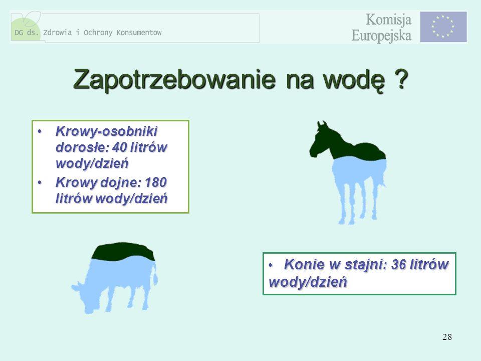 28 Krowy-osobniki dorosłe: 40 litrów wody/dzieńKrowy-osobniki dorosłe: 40 litrów wody/dzień Krowy dojne: 180 litrów wody/dzieńKrowy dojne: 180 litrów