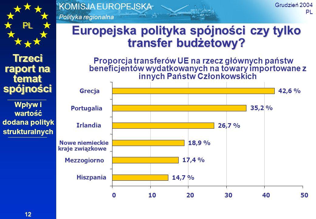 Polityka regionalna KOMISJA EUROPEJSKA PL Trzeci raport na temat spójności Grudzień 2004 PL 12 Europejska polityka spójności czy tylko transfer budżet