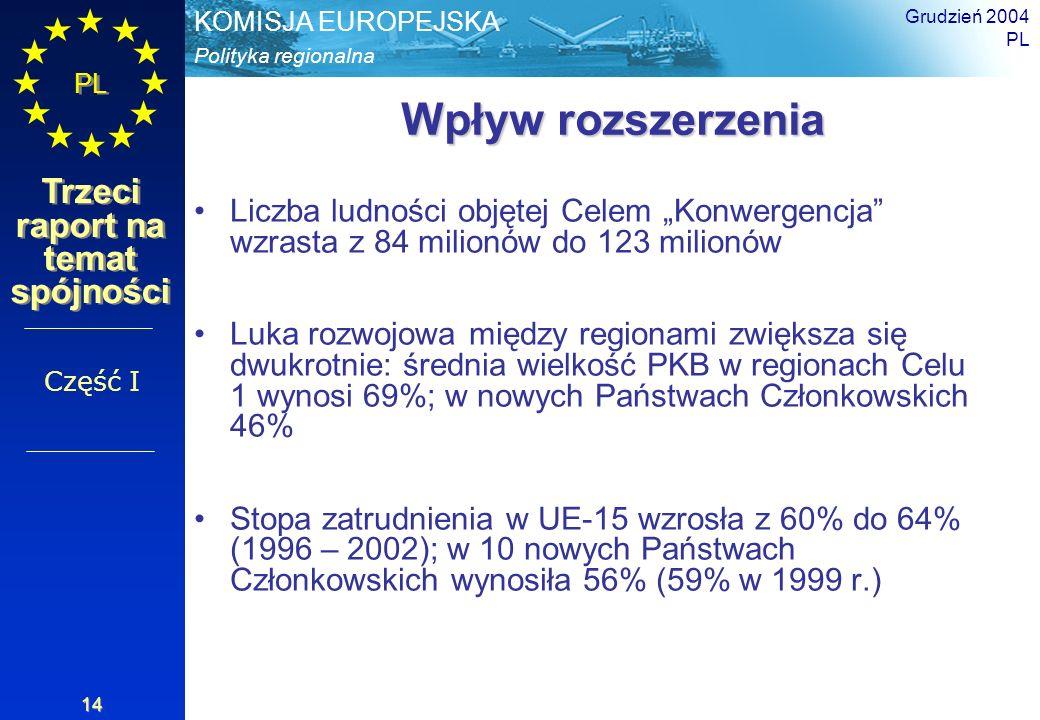 Polityka regionalna KOMISJA EUROPEJSKA PL Trzeci raport na temat spójności Grudzień 2004 PL 14 Wpływ rozszerzenia Liczba ludności objętej Celem Konwer