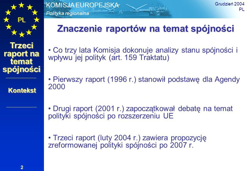 Polityka regionalna KOMISJA EUROPEJSKA PL Trzeci raport na temat spójności Grudzień 2004 PL 3 Na raport składają się 4 części: 1.Analiza sytuacji i tendencji w regionach oraz czynniki wpływające na konkurencyjność 2.Oddziaływanie polityk krajowych na sytuację w zakresie spójności 3.Oddziaływanie polityk wspólnotowych 4.Wpływ polityki spójności Struktura