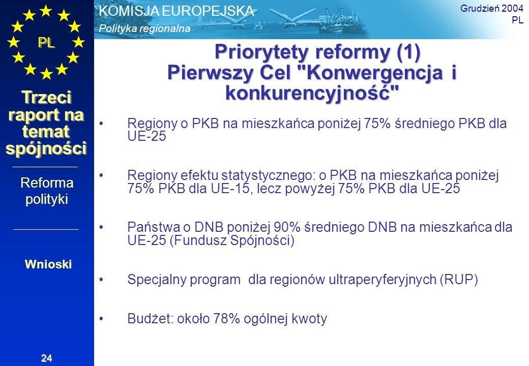 Polityka regionalna KOMISJA EUROPEJSKA PL Trzeci raport na temat spójności Grudzień 2004 PL 24 Priorytety reformy (1) Pierwszy Cel