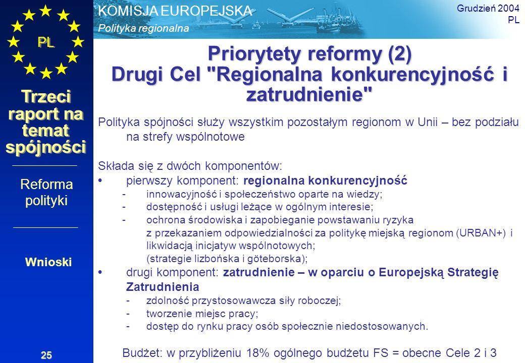 Polityka regionalna KOMISJA EUROPEJSKA PL Trzeci raport na temat spójności Grudzień 2004 PL 25 Priorytety reformy (2) Drugi Cel