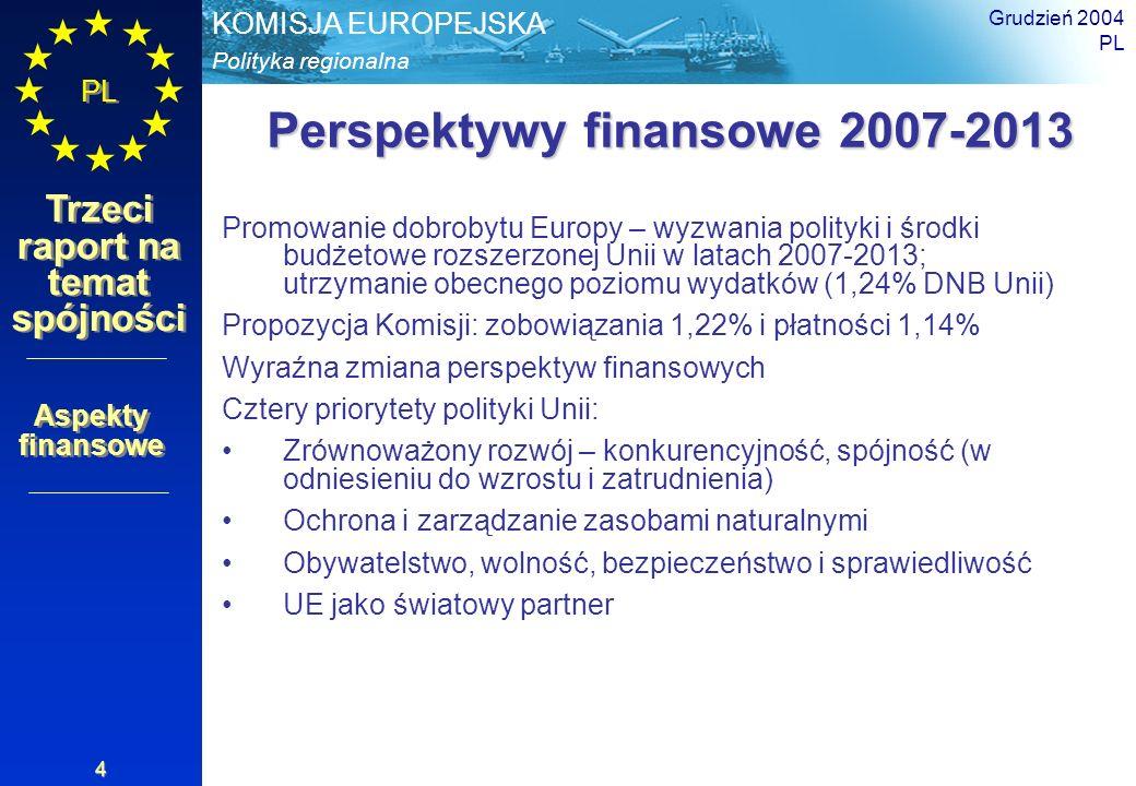 Polityka regionalna KOMISJA EUROPEJSKA PL Trzeci raport na temat spójności Grudzień 2004 PL 4 Perspektywy finansowe 2007-2013 Promowanie dobrobytu Eur