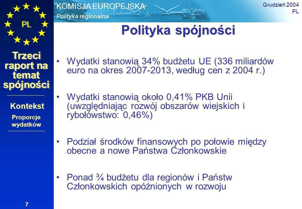 Polityka regionalna KOMISJA EUROPEJSKA PL Trzeci raport na temat spójności Grudzień 2004 PL 7 Polityka spójności Wydatki stanowią 34% budżetu UE (336
