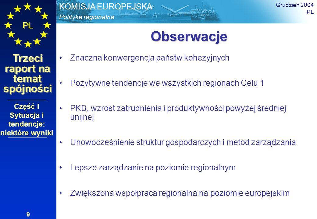 Polityka regionalna KOMISJA EUROPEJSKA PL Trzeci raport na temat spójności Grudzień 2004 PL 20 Wkład polityk krajowych Budżety krajowe przeznaczają średnio 47% PKB Budżet spójności wynosi 0,43% PKB Budżety krajowe dają pierwszeństwo usługom podstawowym i działaniom wspierającym uzyskanie dochodu Fundusze Strukturalne mają służyć poprawie wskaźników regionalnej konwergencji oraz wspieraniu inwestycji materialnych i w kapitał ludzki – około 80% całości środków Część II Różne podejścia do promowania wzrostu gospodarczego