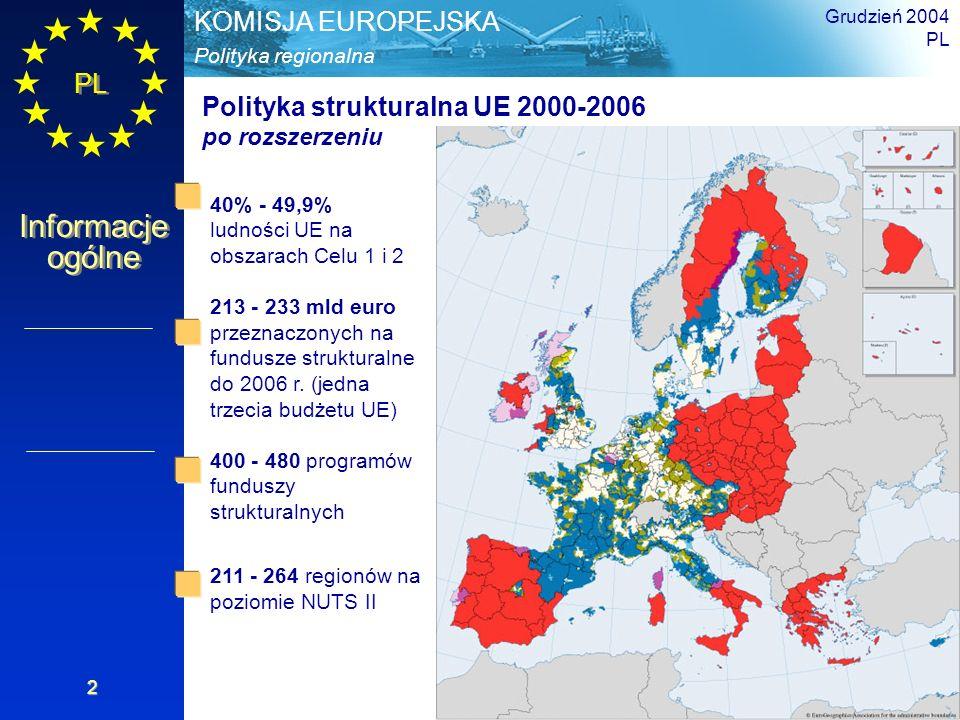 PL Informacje ogólne Polityka regionalna KOMISJA EUROPEJSKA Grudzień 2004 PL 2 40% - 49,9% ludności UE na obszarach Celu 1 i 2 213 - 233 mld euro przeznaczonych na fundusze strukturalne do 2006 r.