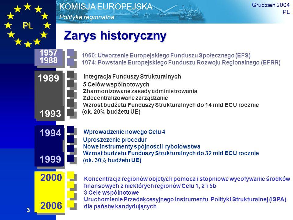 PL Informacje ogólne Polityka regionalna KOMISJA EUROPEJSKA Grudzień 2004 PL 3 Zarys historyczny Integracja Funduszy Strukturalnych 5 Celów wspólnotowych Zharmonizowane zasady administrowania Zdecentralizowane zarządzanie Wzrost budżetu Funduszy Strukturalnych do 14 mld ECU rocznie (ok.