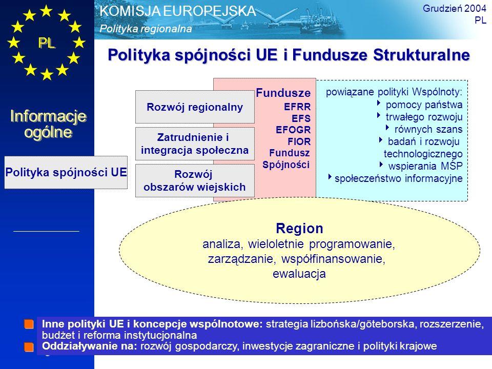 PL Informacje ogólne Polityka regionalna KOMISJA EUROPEJSKA Grudzień 2004 PL 5 powiązane polityki Wspólnoty: pomocy państwa trwałego rozwoju równych szans badań i rozwoju technologicznego wspierania MŚP społeczeństwo informacyjne Fundusze EFRR EFS EFOGR FIOR Fundusz Spójności Polityka spójności UE Rozwój obszarów wiejskich Zatrudnienie i integracja społeczna Rozwój regionalny Inne polityki UE i koncepcje wspólnotowe: strategia lizbońska/göteborska, rozszerzenie, budżet i reforma instytucjonalna Oddziaływanie na: rozwój gospodarczy, inwestycje zagraniczne i polityki krajowe Polityka spójności UE i Fundusze Strukturalne Region analiza, wieloletnie programowanie, zarządzanie, współfinansowanie, ewaluacja
