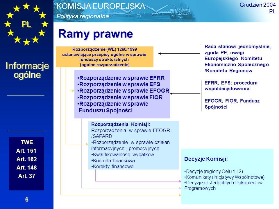 PL Informacje ogólne Polityka regionalna KOMISJA EUROPEJSKA Grudzień 2004 PL 6 TWE Art. 161 Art. 162 Art. 148 Art. 37 Rozporządzenie (WE) 1260/1999 us