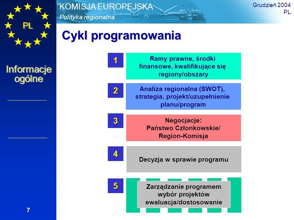 PL Informacje ogólne Polityka regionalna KOMISJA EUROPEJSKA Grudzień 2004 PL 7 Ramy prawne, środki finansowe, kwalifikujące się regiony/obszary1 Analiza regionalna (SWOT), strategia, projekt/uzupełnienie planu/program2 Negocjacje: Państwo Członkowskie/ Region-Komisja 3 Decyzja w sprawie programu 4 Zarządzanie programem wybór projektów ewaluacja/dostosowanie 5 Cykl programowania