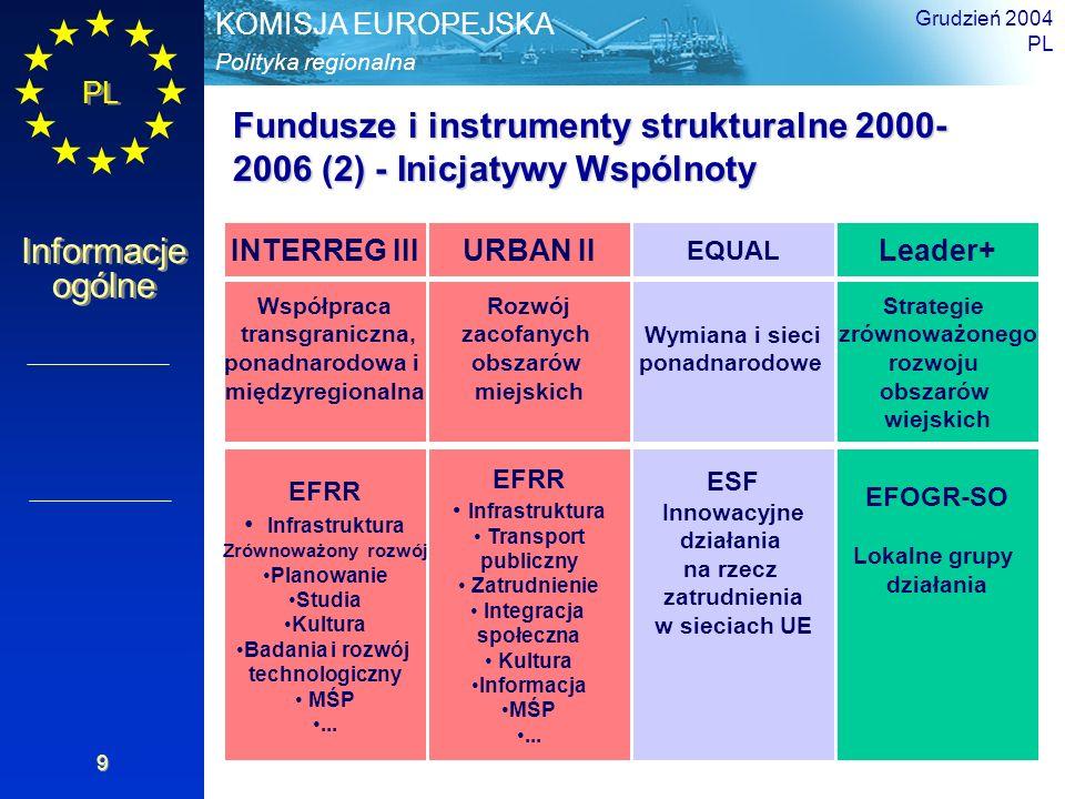 PL Informacje ogólne Polityka regionalna KOMISJA EUROPEJSKA Grudzień 2004 PL 9 Fundusze i instrumenty strukturalne 2000- 2006 (2) - Inicjatywy Wspólnoty INTERREG III EQUAL Leader+ Współpraca transgraniczna, ponadnarodowa i międzyregionalna Wymiana i sieci ponadnarodowe Strategie zrównoważonego rozwoju obszarów wiejskich EFRR Infrastruktura Zrównoważony rozwój Planowanie Studia Kultura Badania i rozwój technologiczny MŚP...