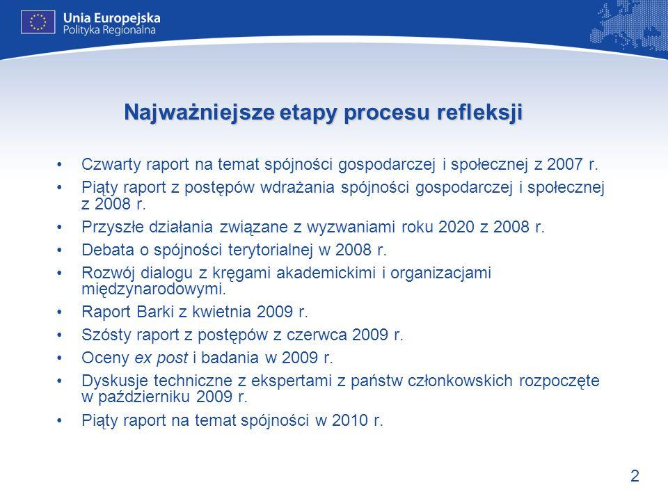 2 Najważniejsze etapy procesu refleksji Czwarty raport na temat spójności gospodarczej i społecznej z 2007 r. Piąty raport z postępów wdrażania spójno