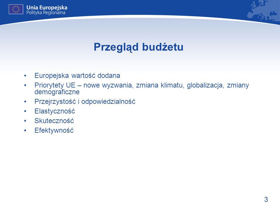 3 Przegląd budżetu Europejska wartość dodana Priorytety UE – nowe wyzwania, zmiana klimatu, globalizacja, zmiany demograficzne Przejrzystość i odpowie