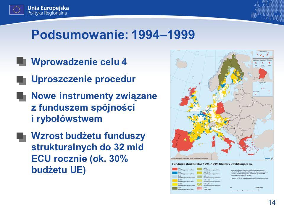 14 Podsumowanie: 1994–1999 Wprowadzenie celu 4 Uproszczenie procedur Nowe instrumenty związane z funduszem spójności i rybołówstwem Wzrost budżetu fun