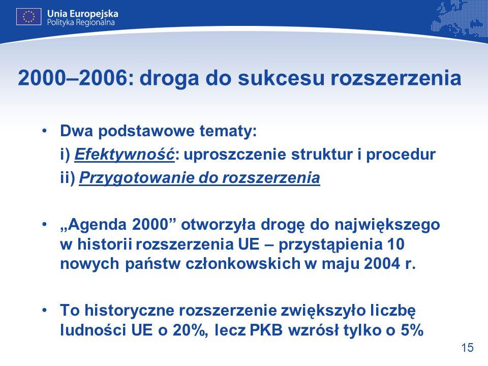 15 2000–2006: droga do sukcesu rozszerzenia Dwa podstawowe tematy: i) Efektywność: uproszczenie struktur i procedur ii) Przygotowanie do rozszerzenia