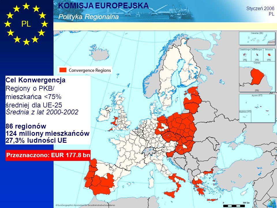 11 Polityka Regionalna KOMISJA EUROPEJSKA Styczeń 2006 PL Cel Konwergencja Regiony o PKB/ mieszkańca <75% średniej dla UE-25 Średnia z lat 2000-2002 8