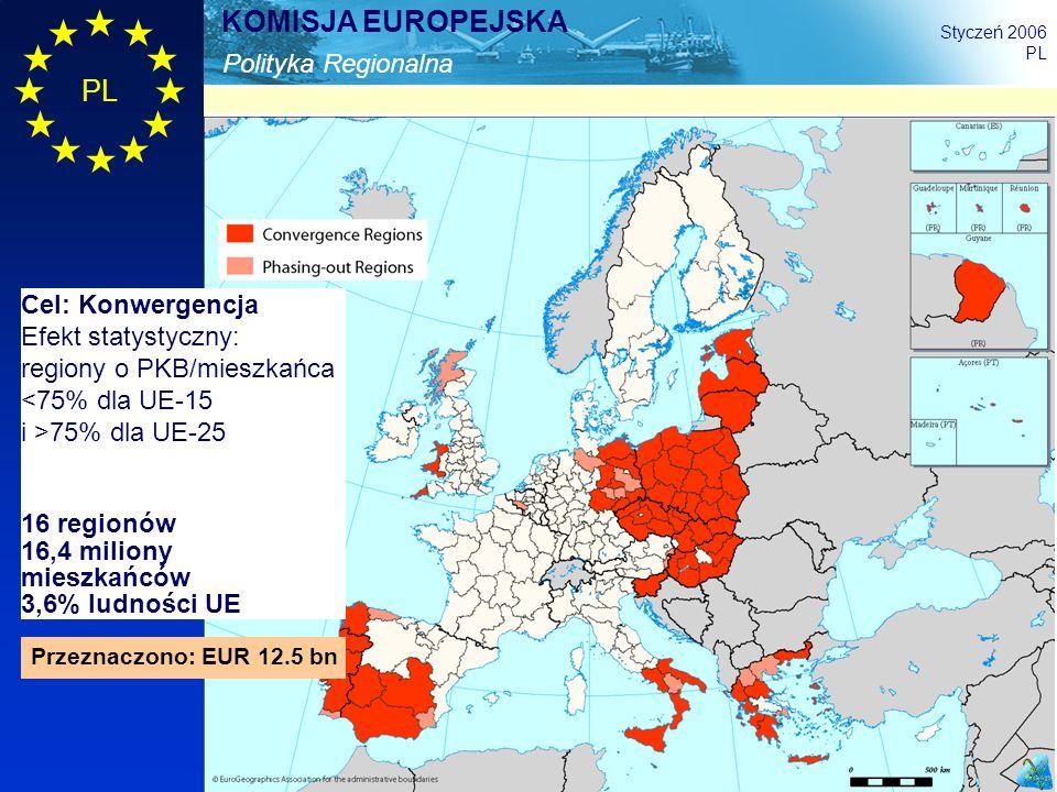 12 Polityka Regionalna KOMISJA EUROPEJSKA Styczeń 2006 PL Cel: Konwergencja Efekt statystyczny: regiony o PKB/mieszkańca <75% dla UE-15 i >75% dla UE-