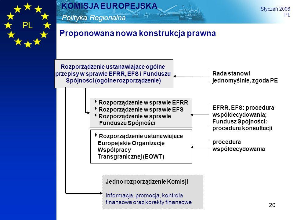 20 Polityka Regionalna KOMISJA EUROPEJSKA Styczeń 2006 PL Rozporządzenie ustanawiające ogólne przepisy w sprawie EFRR, EFS i Funduszu Spójności (ogóln