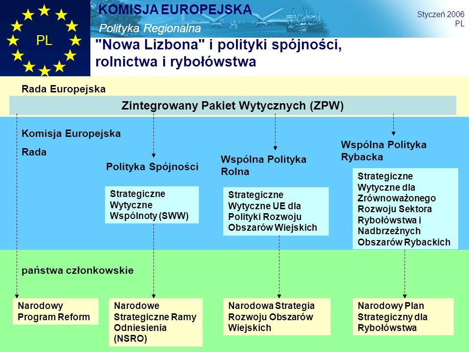 23 Polityka Regionalna KOMISJA EUROPEJSKA Styczeń 2006 PL Zintegrowany Pakiet Wytycznych (ZPW) Strategiczne Wytyczne Wspólnoty (SWW) Strategiczne Wyty
