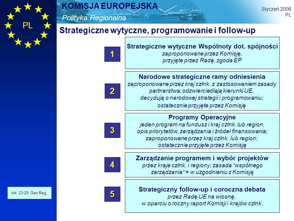 24 Polityka Regionalna KOMISJA EUROPEJSKA Styczeń 2006 PL Strategiczne wytyczne Wspólnoty dot. spójności zaproponowane przez Komisję, przyjęte przez R