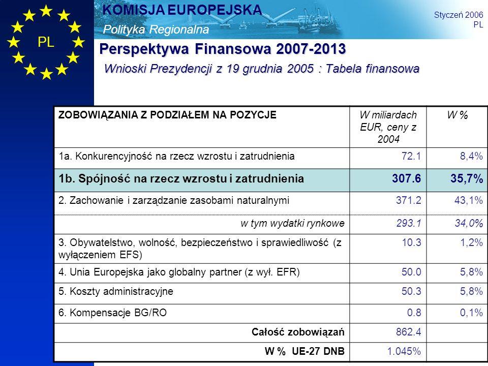 5 Polityka Regionalna KOMISJA EUROPEJSKA Styczeń 2006 PL Perspektywa Finansowa 2007-2013 Wnioski Prezydencji z 19 grudnia 2005 : Tabela finansowa ZOBO