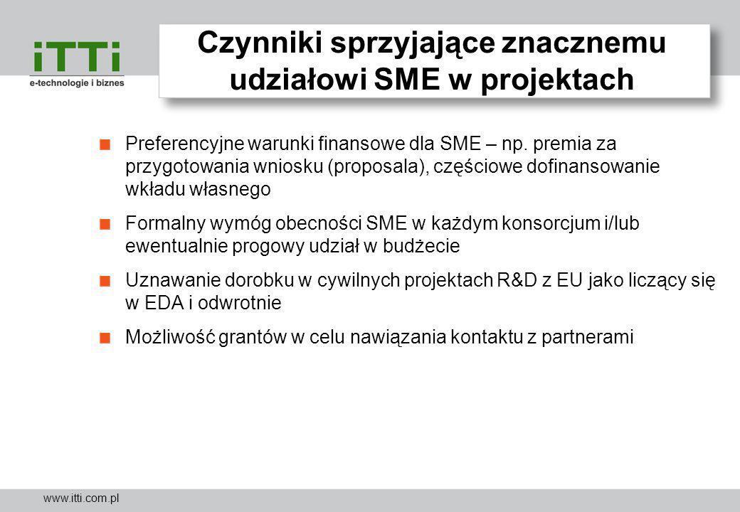 www.itti.com.pl Czynniki sprzyjające znacznemu udziałowi SME w projektach Preferencyjne warunki finansowe dla SME – np. premia za przygotowania wniosk