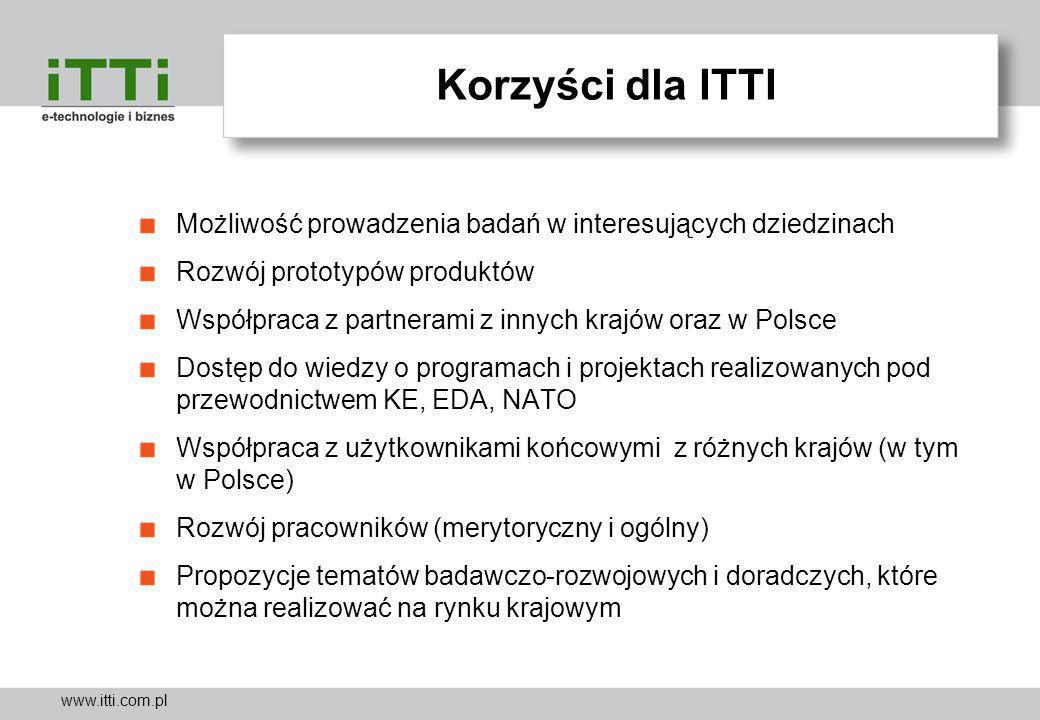 www.itti.com.pl Wyzwania i ograniczenia dla ITTI Przygotowywanie nowych proposali – czasochłonne i kosztowne Dostęp do informacji niejawnych – wymagane spore nakłady z punktu widzenia SME Materiały wojskowe (np.