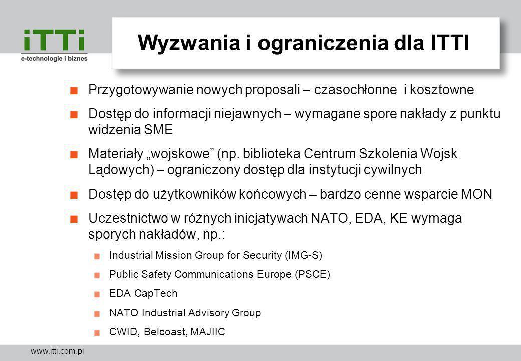 www.itti.com.pl Wyzwania i ograniczenia dla ITTI Przygotowywanie nowych proposali – czasochłonne i kosztowne Dostęp do informacji niejawnych – wymagan