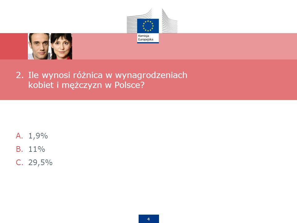 4 2.Ile wynosi różnica w wynagrodzeniach kobiet i mężczyzn w Polsce A.1,9% B.11% C.29,5%