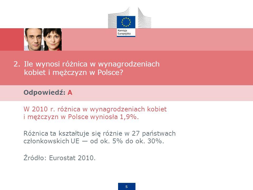 6 3.Ile wynosi średnia różnica w wynagrodzeniach kobiet i mężczyzn w UE? A.16,4% B.24% C.33%