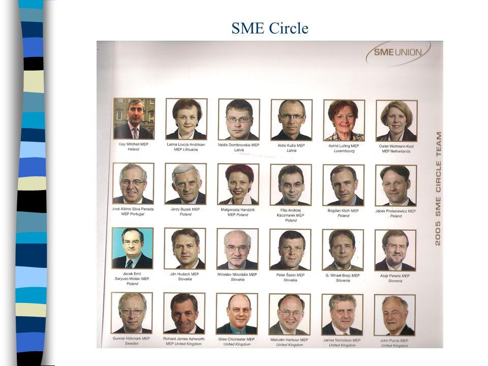 SME Circle