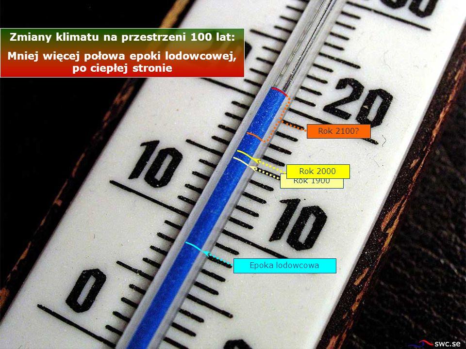 Epoka lodowcowa Rok 1900 Rok 2100? Rok 2000 Zmiany klimatu na przestrzeni 100 lat: Mniej więcej połowa epoki lodowcowej, po ciepłej stronie