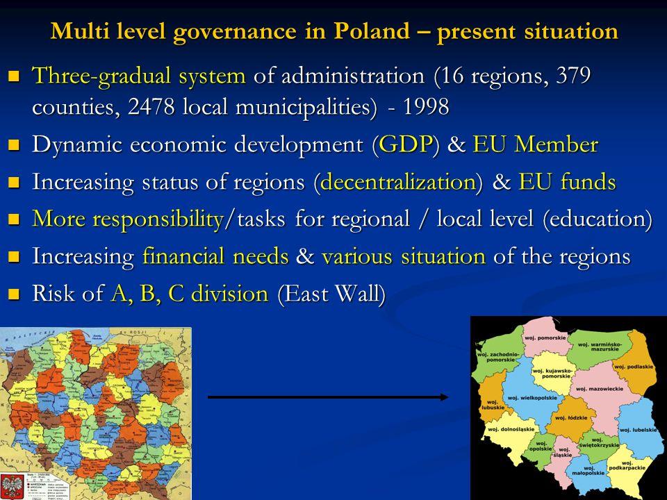 1 Multi level governance in the EU: the national experience Grzegorz Orawiec Kiev 10-11 September 2012
