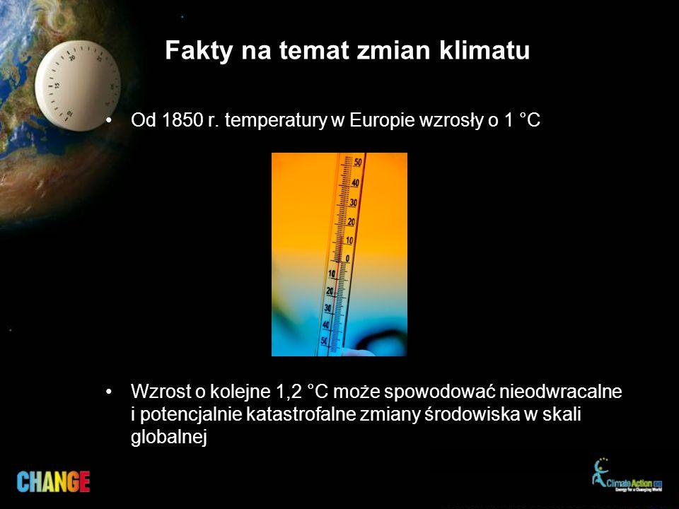 Fakty na temat zmian klimatu Od 1850 r.