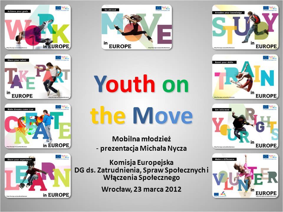 Youth on the Move Mobilna młodzież - prezentacja Michała Nycza Komisja Europejska DG ds. Zatrudnienia, Spraw Społecznych i Włączenia Społecznego Wrocł