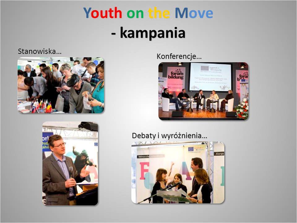 Youth on the Move - kampania Konferencje… Debaty i wyróżnienia… Stanowiska…