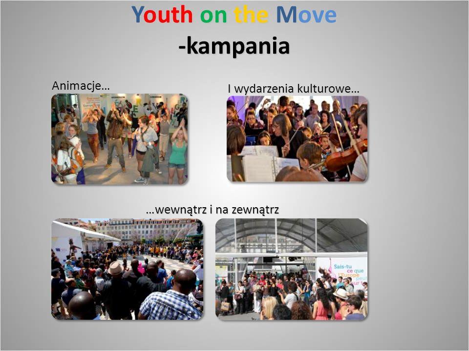 Youth on the Move -kampania Animacje… I wydarzenia kulturowe… …wewnątrz i na zewnątrz