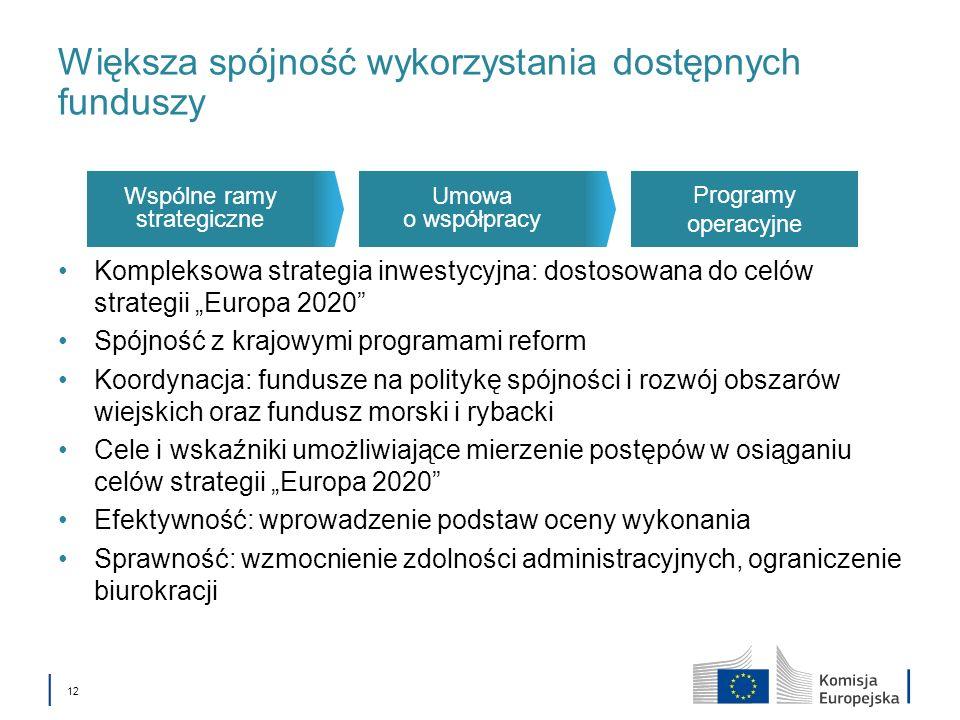 12 Większa spójność wykorzystania dostępnych funduszy Kompleksowa strategia inwestycyjna: dostosowana do celów strategii Europa 2020 Spójność z krajowymi programami reform Koordynacja: fundusze na politykę spójności i rozwój obszarów wiejskich oraz fundusz morski i rybacki Cele i wskaźniki umożliwiające mierzenie postępów w osiąganiu celów strategii Europa 2020 Efektywność: wprowadzenie podstaw oceny wykonania Sprawność: wzmocnienie zdolności administracyjnych, ograniczenie biurokracji Programy operacyjne Umowa o współpracy Wspólne ramy strategiczne
