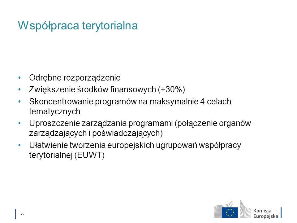 22 Współpraca terytorialna Odrębne rozporządzenie Zwiększenie środków finansowych (+30%) Skoncentrowanie programów na maksymalnie 4 celach tematycznych Uproszczenie zarządzania programami (połączenie organów zarządzających i poświadczających) Ułatwienie tworzenia europejskich ugrupowań współpracy terytorialnej (EUWT)