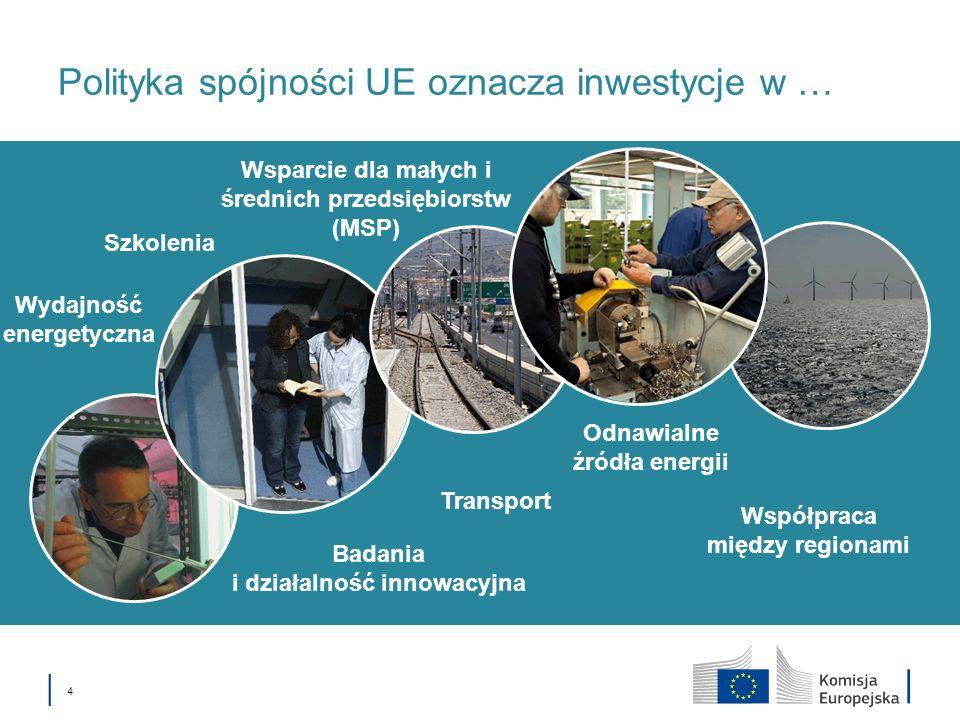4 Polityka spójności UE oznacza inwestycje w … Transport Odnawialne źródła energii Badania i działalność innowacyjna Szkolenia Współpraca między regio