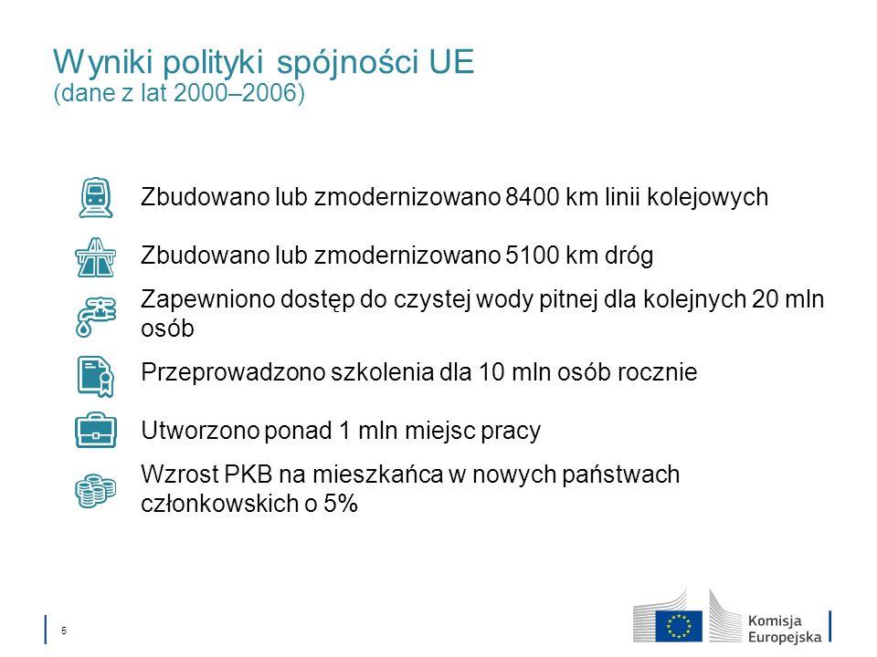 5 Wyniki polityki spójności UE (dane z lat 2000–2006) Zbudowano lub zmodernizowano 8400 km linii kolejowych Zbudowano lub zmodernizowano 5100 km dróg
