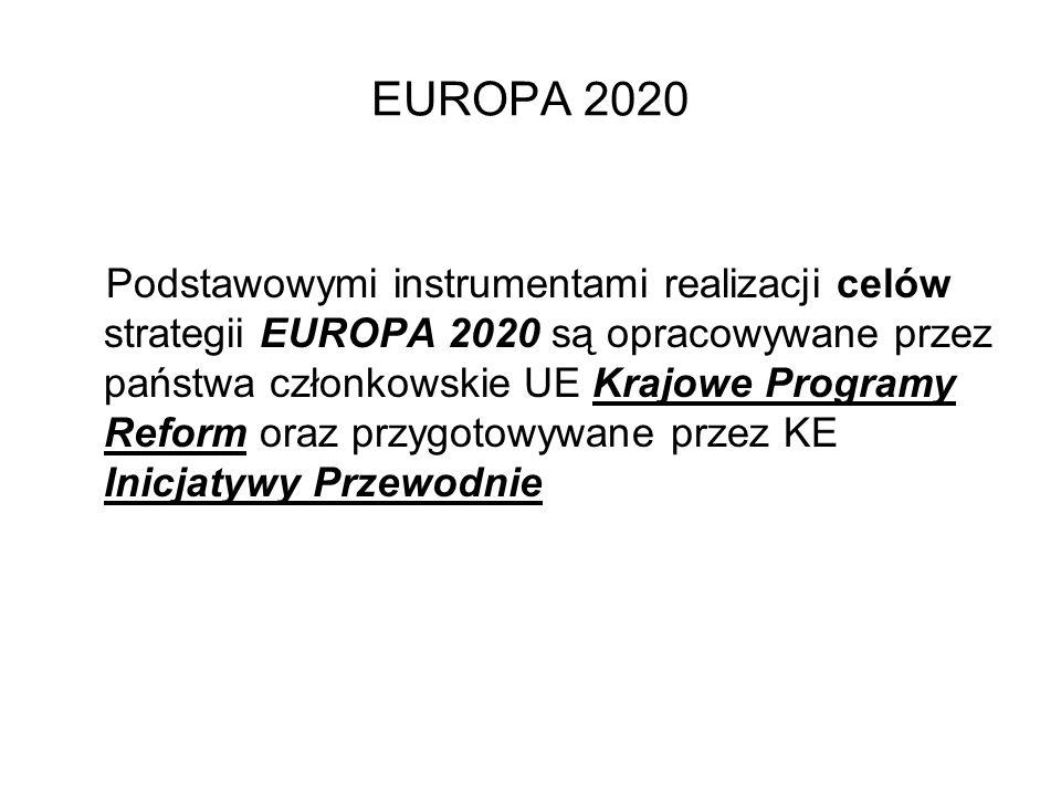 EUROPA 2020 Podstawowymi instrumentami realizacji celów strategii EUROPA 2020 są opracowywane przez państwa członkowskie UE Krajowe Programy Reform or