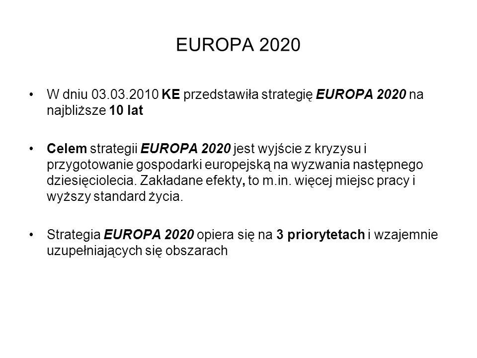 EUROPA 2020 W dniu 03.03.2010 KE przedstawiła strategię EUROPA 2020 na najbliższe 10 lat Celem strategii EUROPA 2020 jest wyjście z kryzysu i przygoto