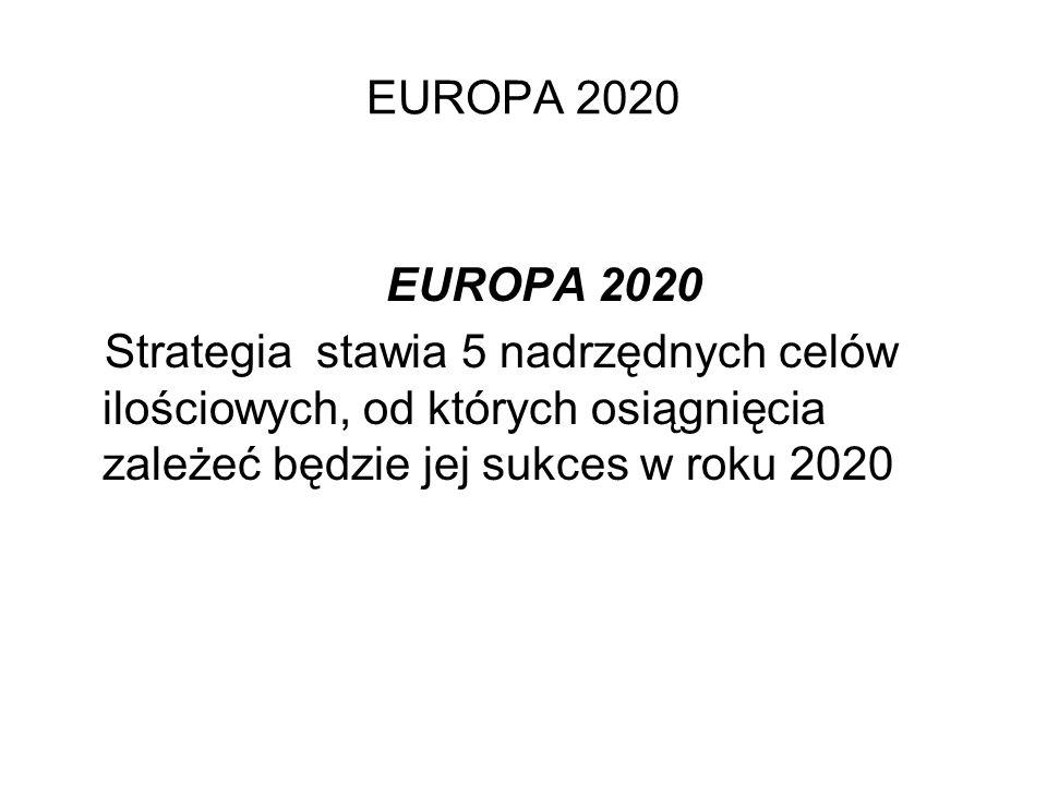 EUROPA 2020 Strategia stawia 5 nadrzędnych celów ilościowych, od których osiągnięcia zależeć będzie jej sukces w roku 2020