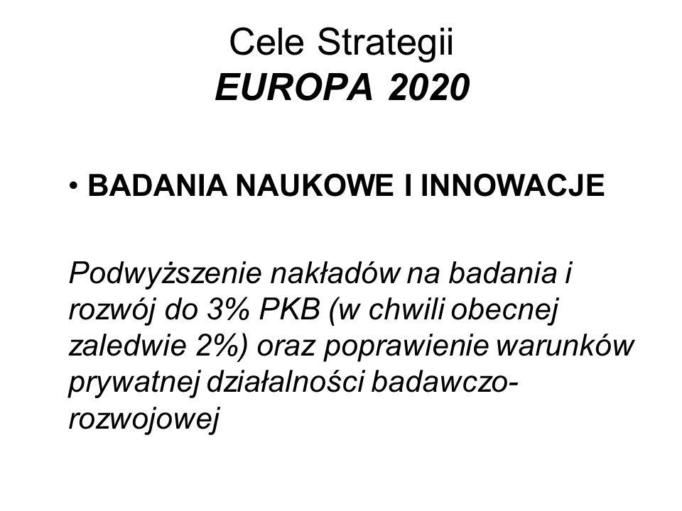 Cele Strategii EUROPA 2020 BADANIA NAUKOWE I INNOWACJE Podwyższenie nakładów na badania i rozwój do 3% PKB (w chwili obecnej zaledwie 2%) oraz poprawi