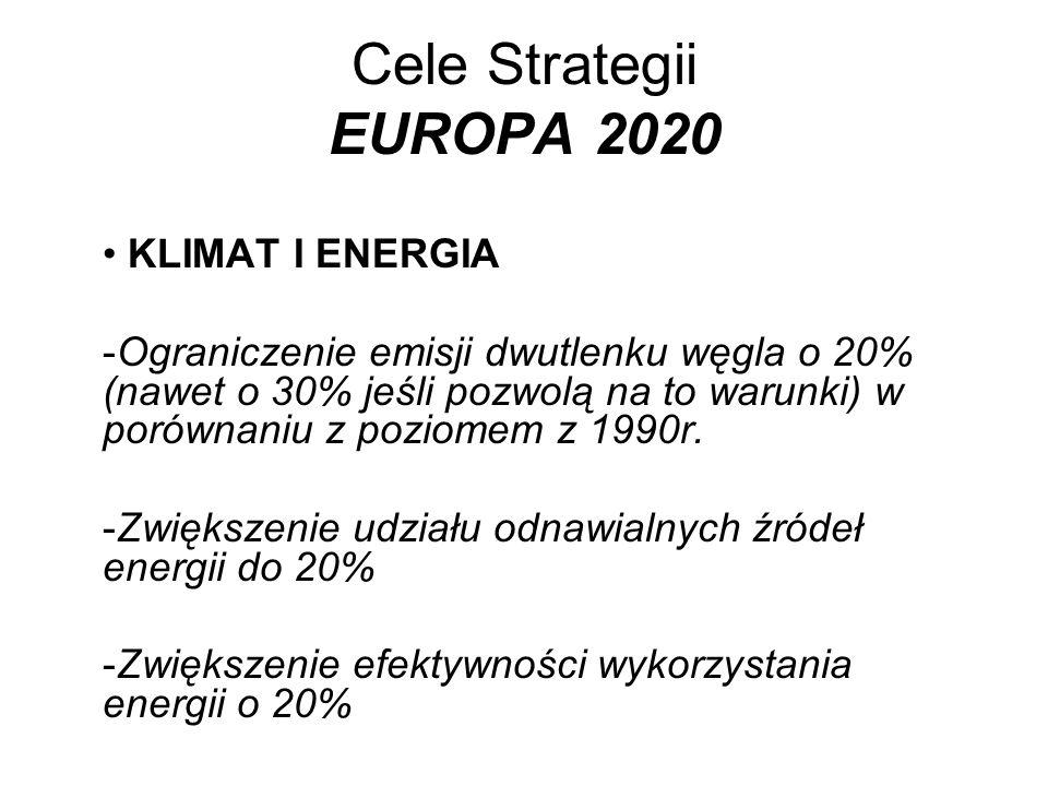 Cele Strategii EUROPA 2020 KLIMAT I ENERGIA -Ograniczenie emisji dwutlenku węgla o 20% (nawet o 30% jeśli pozwolą na to warunki) w porównaniu z poziom